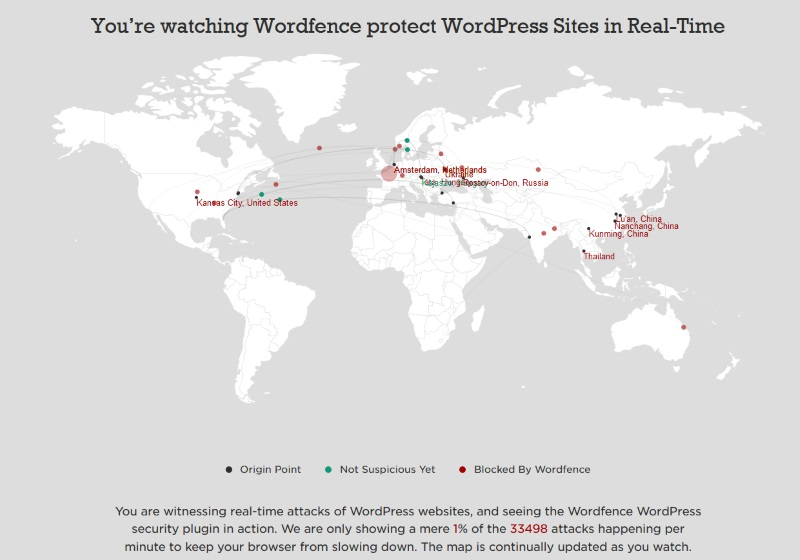how does wordpress security works
