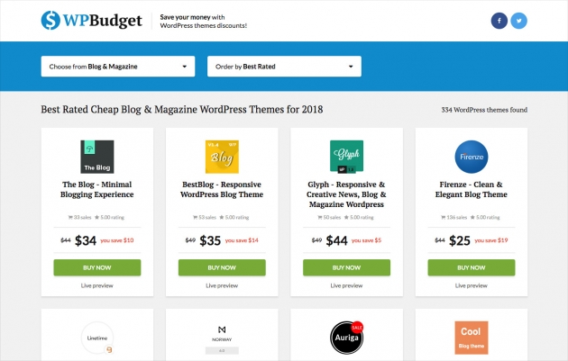 500 Best Cheap Wordpress Themes Premium Quality But Low Price
