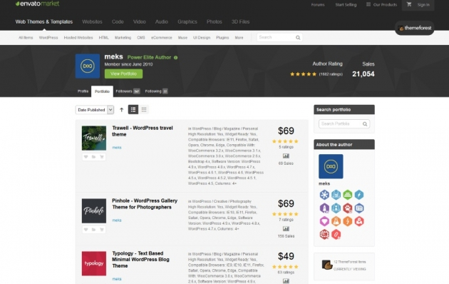 Meks portfolio on ThemeForest
